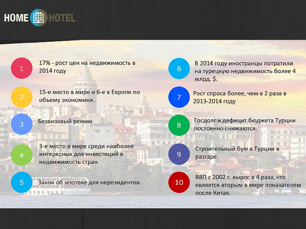 перспективы турции для инвестиций